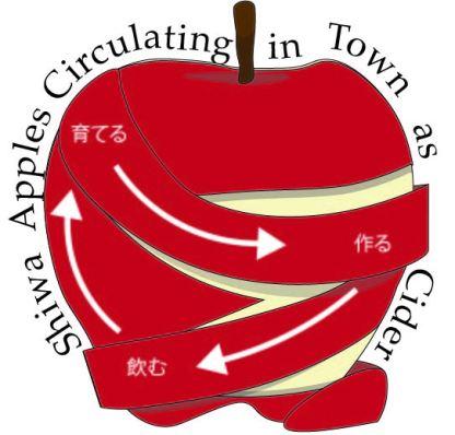 shiwa apples circulating in shiwa